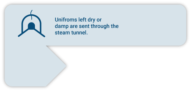 Uniforms left dry or damp are sent through the steam tunnel.
